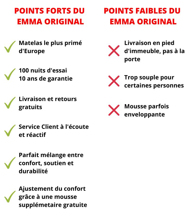 poins forts et points faibles Emma Original
