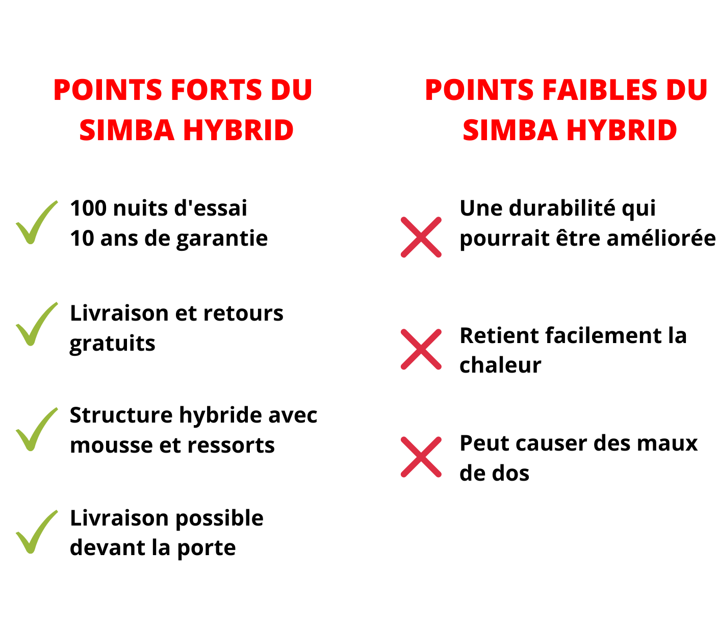 points forts et points faibles Simba Hybrid