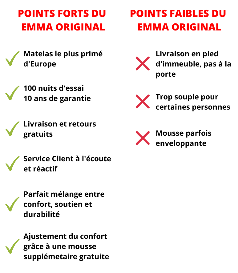 poins forts et points faibles Emma Original